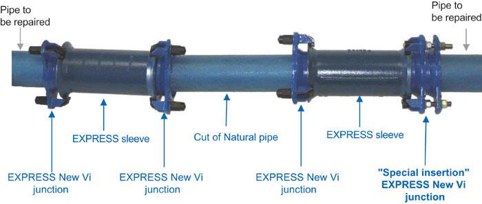 joint kit repair and maintenance