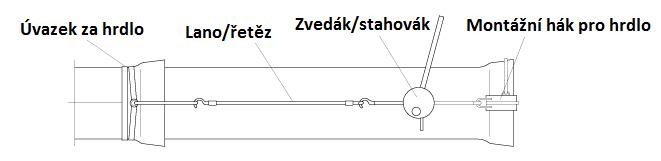 Montáž trubek z tvárné litiny