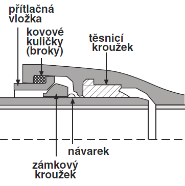 Spoj PAMLOCK pro potrubí z tvárné litiny velkých průměrů