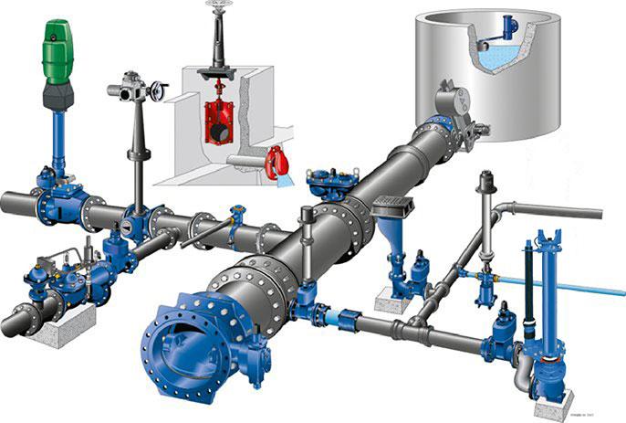 Přehled sestavy vodovodního systému