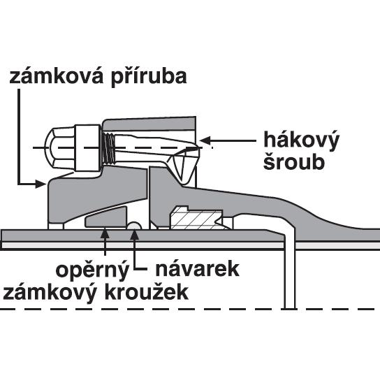 Doplňkový zámkový spoj STANDARD Ve