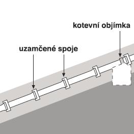 pokládka ve svahu - kotvení horní trubky zámkového úseku