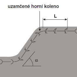 Pokládka ve svahu - kotvení pomocí zámkových spojů